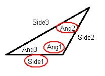 Triangle View